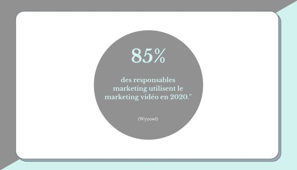 statistique marketing vidéo